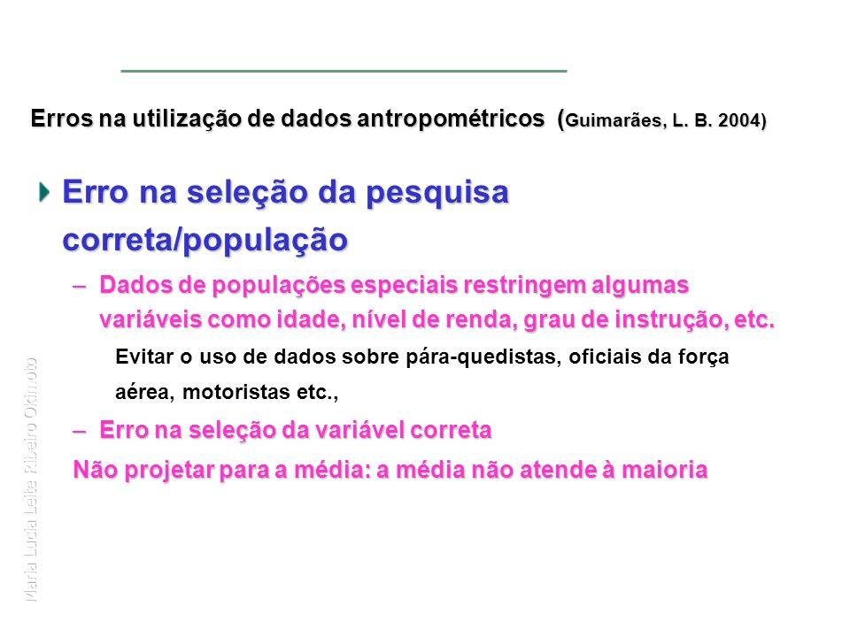 Maria Lucia Leite Ribeiro Okimoto Erros na utilização de dados antropométricos ( Guimarães, L. B. 2004) Erro na seleção da pesquisa correta/população