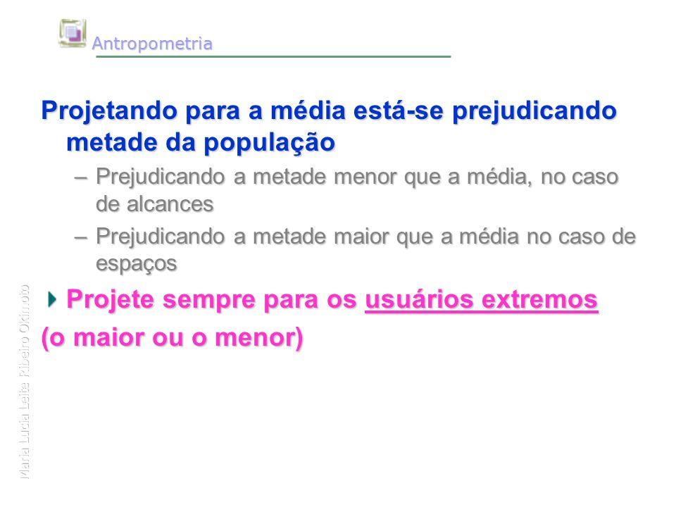 Maria Lucia Leite Ribeiro Okimoto Antropometria Antropometria Projetando para a média está-se prejudicando metade da população –Prejudicando a metade