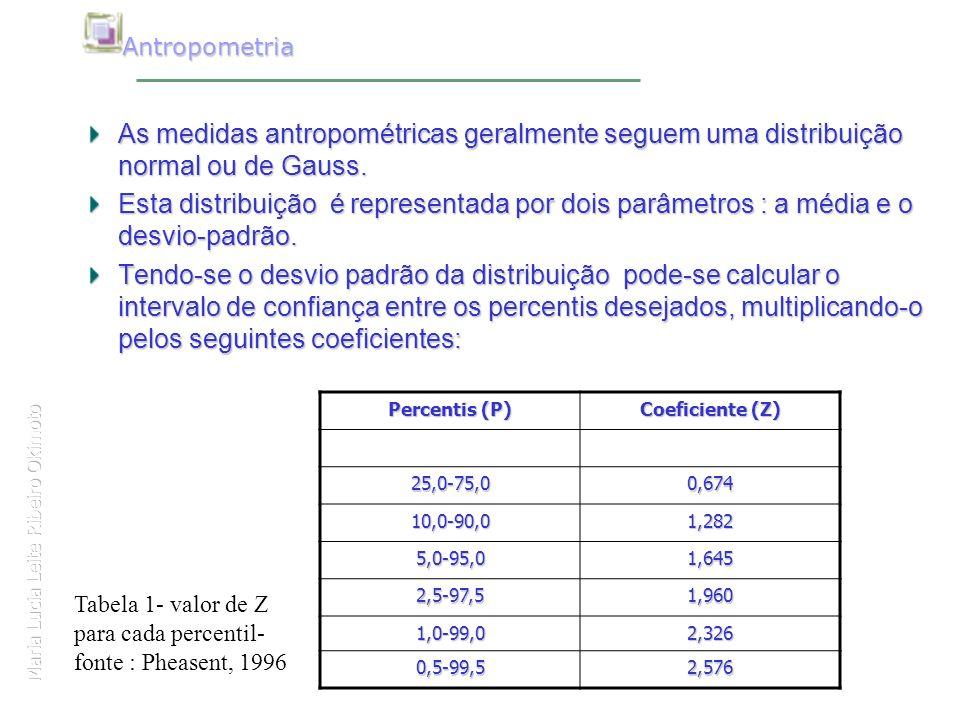 Antropometria As medidas antropométricas geralmente seguem uma distribuição normal ou de Gauss. Esta distribuição é representada por dois parâmetros :