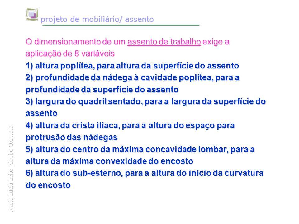 Maria Lucia Leite Ribeiro Okimoto projeto de mobiliário/ assento projeto de mobiliário/ assento O dimensionamento de um assento de trabalho exige a ap