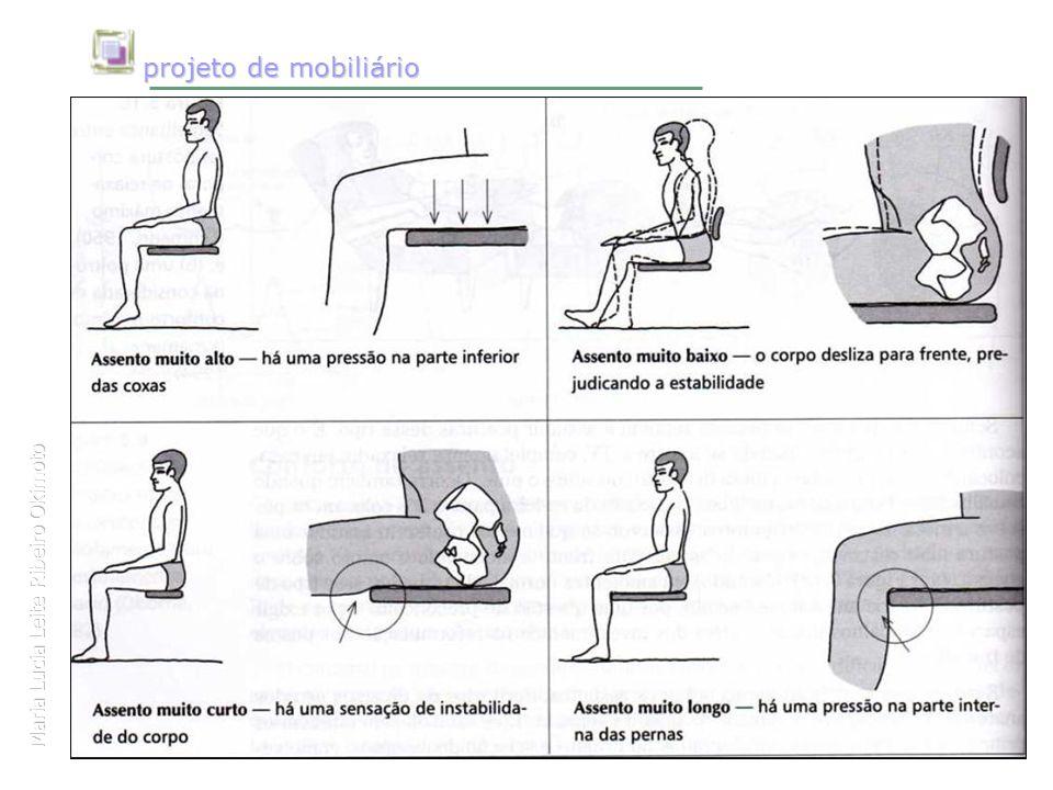 Maria Lucia Leite Ribeiro Okimoto projeto de mobiliário projeto de mobiliário