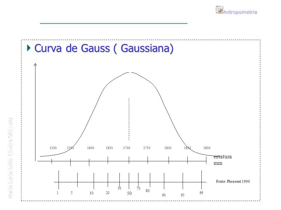 Maria Lucia Leite Ribeiro Okimoto Antropometria Curva de Gauss ( Gaussiana) 50 70 80 9095 99 30 20 10 51 estatura mm 1500 1550 1600 1650 1700 1750 180