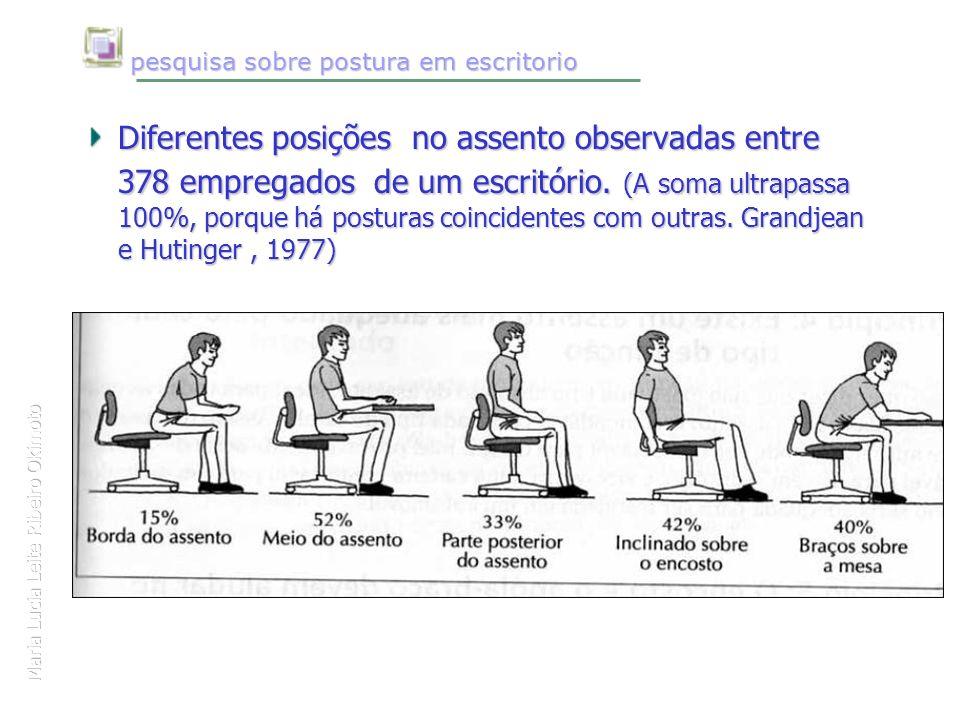 pesquisa sobre postura em escritorio pesquisa sobre postura em escritorio Diferentes posições no assento observadas entre 378 empregados de um escritó
