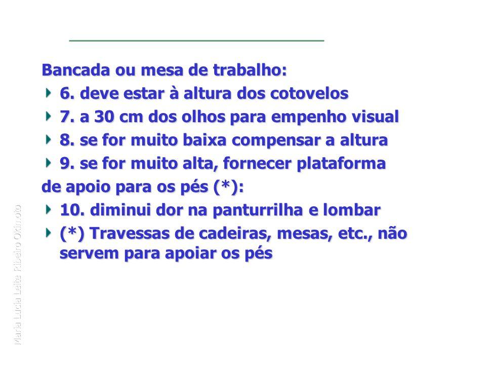 Maria Lucia Leite Ribeiro Okimoto Bancada ou mesa de trabalho: 6. deve estar à altura dos cotovelos 7. a 30 cm dos olhos para empenho visual 8. se for
