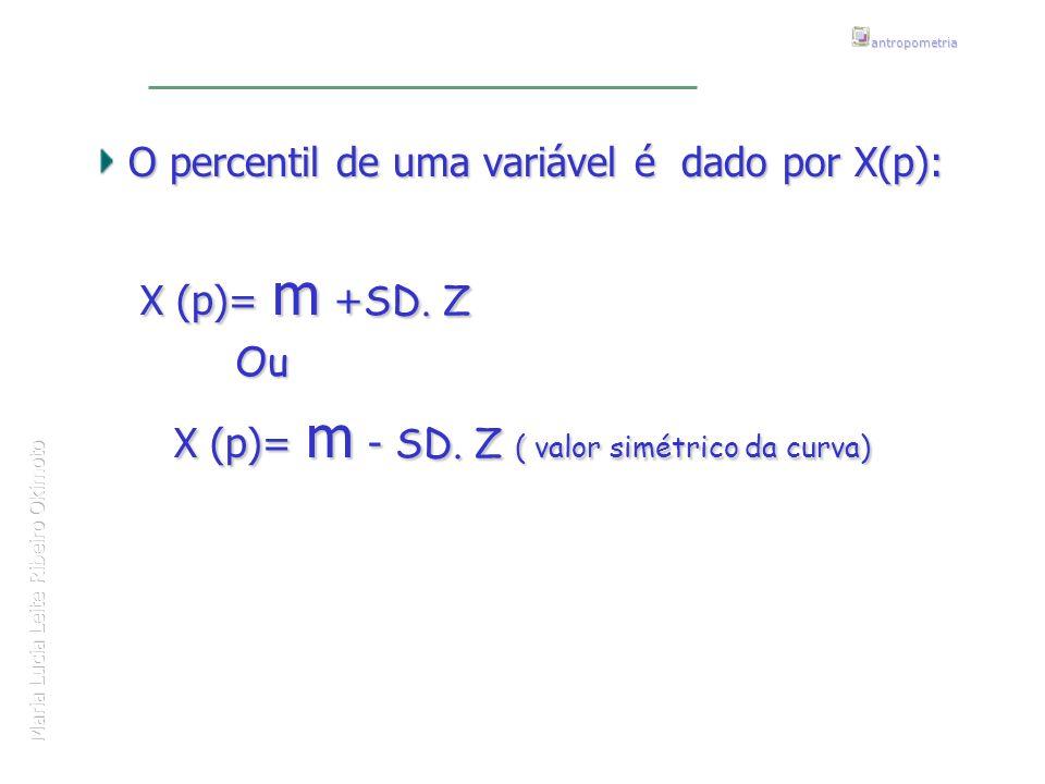 Maria Lucia Leite Ribeiro Okimoto antropometria O percentil de uma variável é dado por X(p): X (p)= m + SD. Z X (p)= m + SD. Z Ou Ou X (p)= m - SD. Z