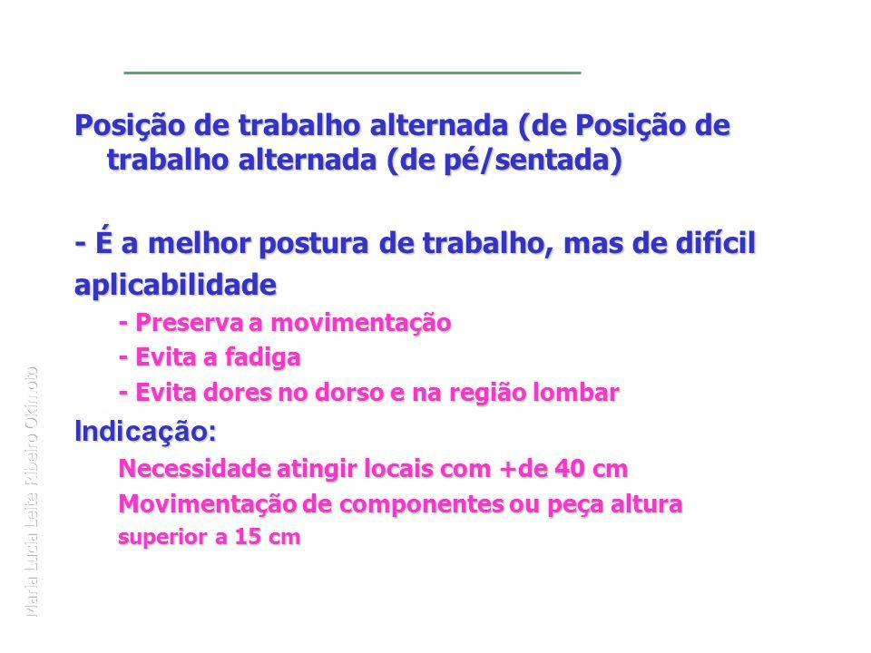 Maria Lucia Leite Ribeiro Okimoto Posição de trabalho alternada (de Posição de trabalho alternada (de pé/sentada) - É a melhor postura de trabalho, ma