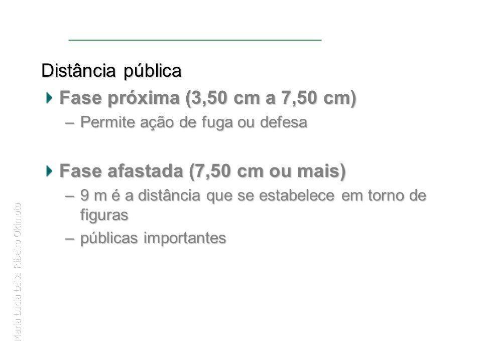 Maria Lucia Leite Ribeiro Okimoto Distância pública Fase próxima (3,50 cm a 7,50 cm) –Permite ação de fuga ou defesa Fase afastada (7,50 cm ou mais) –