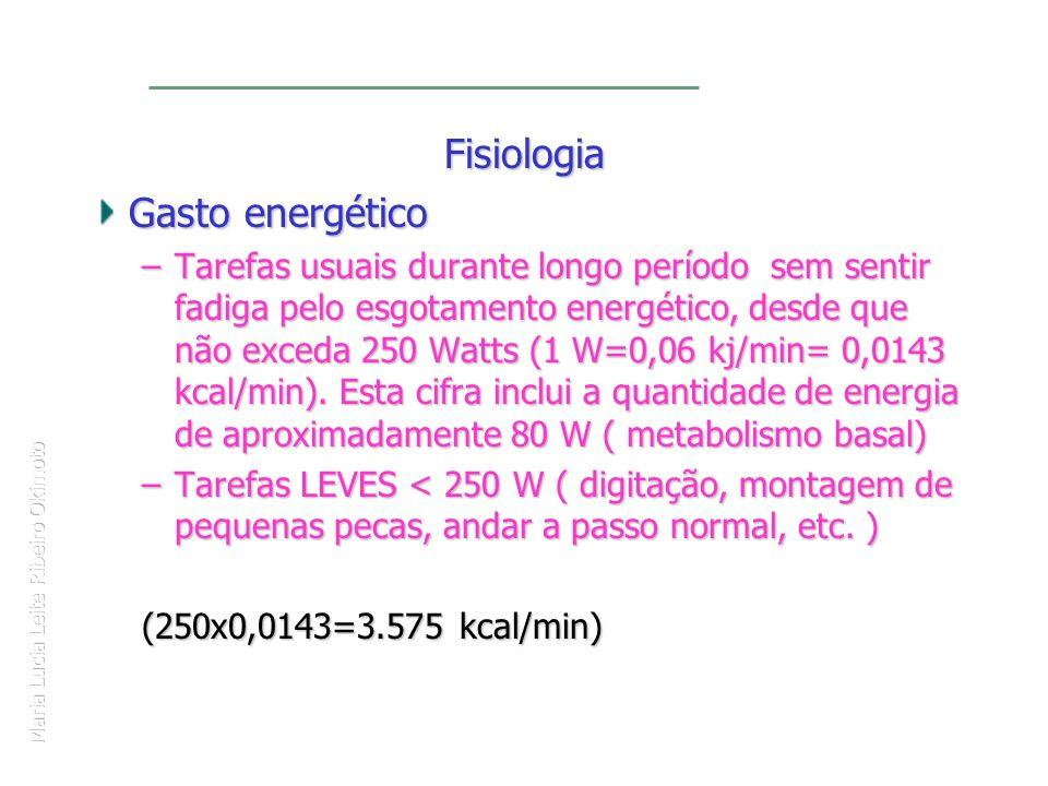 Maria Lucia Leite Ribeiro Okimoto Fisiologia Gasto energético –Tarefas usuais durante longo período sem sentir fadiga pelo esgotamento energético, des