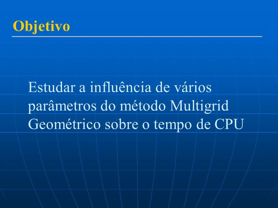 Testes Realizados e resultados Objetivo: Comparar o Singlegrid, Multigrid e Full-Multigrid com 4 malhas Iterações internas: 5 (fixo em todos os testes) MultigridFull-Multigrid Singlegrid Conclusões: