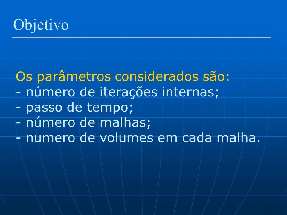 Objetivo Os parâmetros considerados são: - número de iterações internas; - passo de tempo; - número de malhas; - numero de volumes em cada malha.