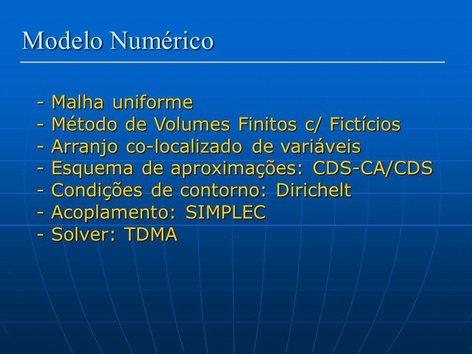Modelo Numérico - Malha uniforme - Método de Volumes Finitos c/ Fictícios - Arranjo co-localizado de variáveis - Esquema de aproximações: CDS-CA/CDS -