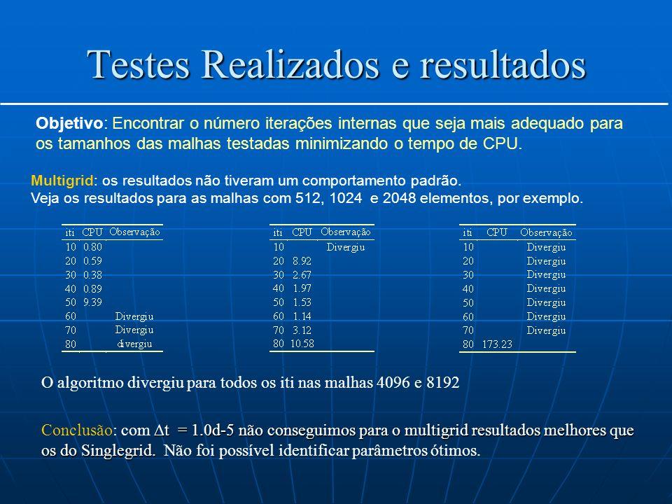Testes Realizados e resultados t variando em cada malha: 1.0d-6, 2.0d-6, 5.0d-6, 1.0d-5, …, 1.0d+2 Tol = 1.0d-10 t Objetivo: Verificar a influência do t no tamalho da malha com o Alg.