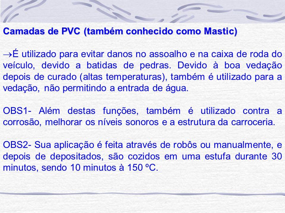 Camadas de PVC (também conhecido como Mastic) É utilizado para evitar danos no assoalho e na caixa de roda do veículo, devido a batidas de pedras. Dev