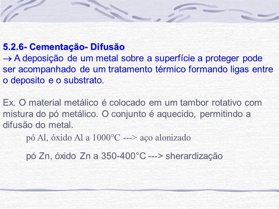 5.2.6- Cementação- Difusão A deposição de um metal sobre a superfície a proteger pode ser acompanhado de um tratamento térmico formando ligas entre o