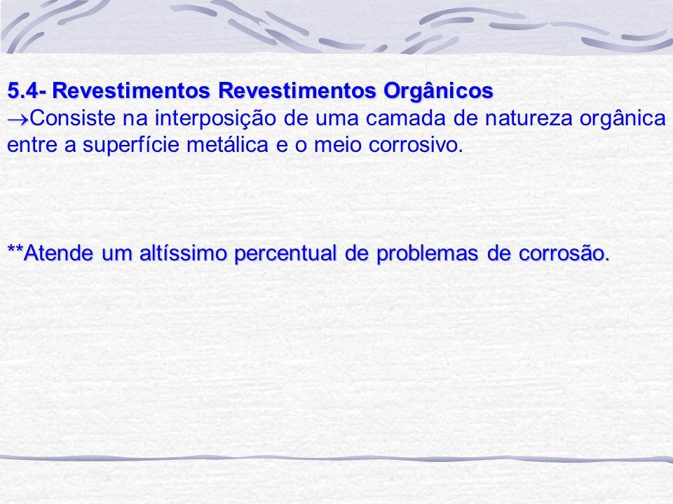 5.4- Revestimentos Revestimentos Orgânicos Consiste na interposição de uma camada de natureza orgânica entre a superfície metálica e o meio corrosivo.