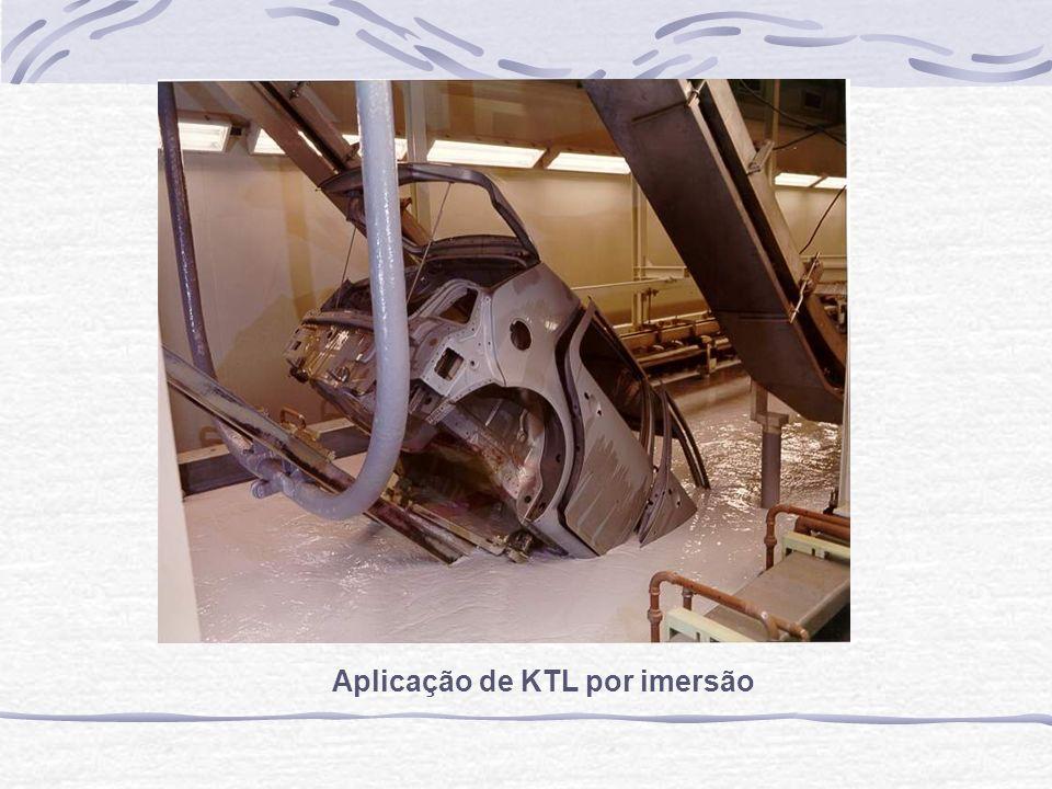 Aplicação de KTL por imersão