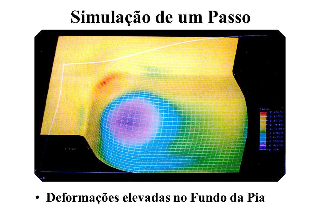 Simulação de um Passo Deformações elevadas no Fundo da Pia