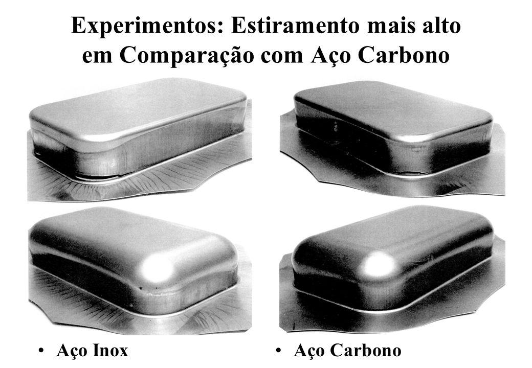 Experimentos: Estiramento mais alto em Comparação com Aço Carbono Aço InoxAço Carbono