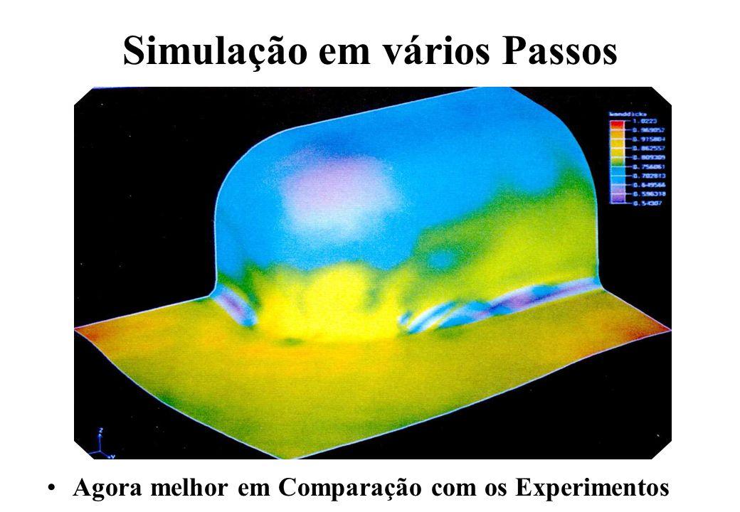 Simulação em vários Passos Agora melhor em Comparação com os Experimentos