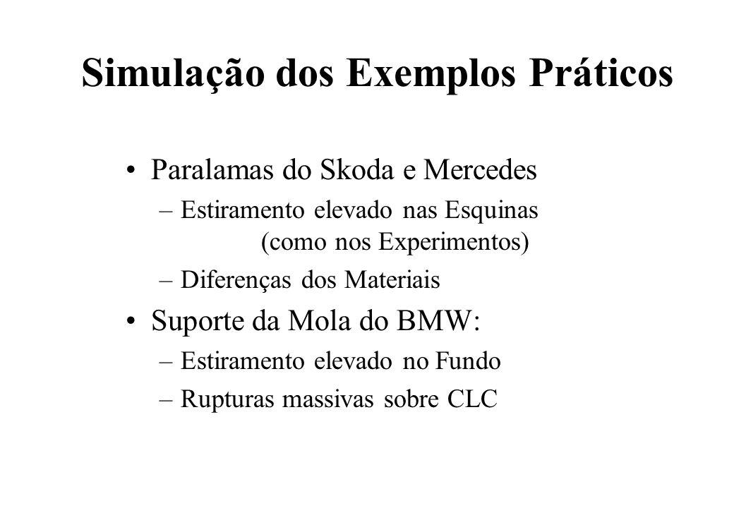 Simulação dos Exemplos Práticos Paralamas do Skoda e Mercedes –Estiramento elevado nas Esquinas (como nos Experimentos) –Diferenças dos Materiais Supo