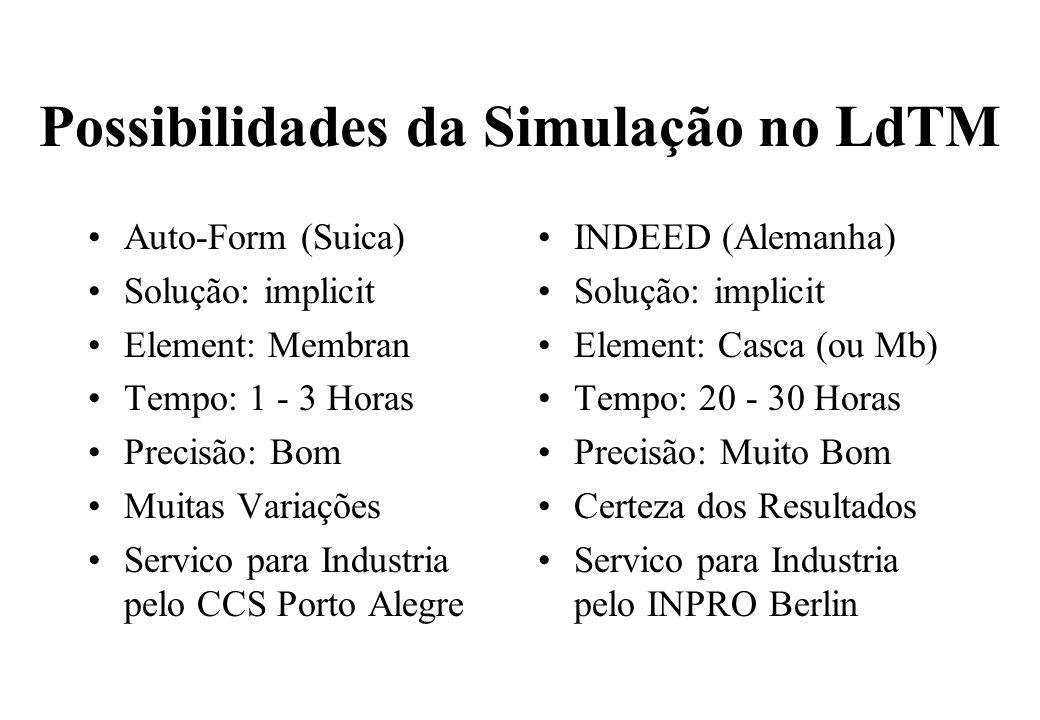 Possibilidades da Simulação no LdTM Auto-Form (Suica) Solução: implicit Element: Membran Tempo: 1 - 3 Horas Precisão: Bom Muitas Variações Servico par
