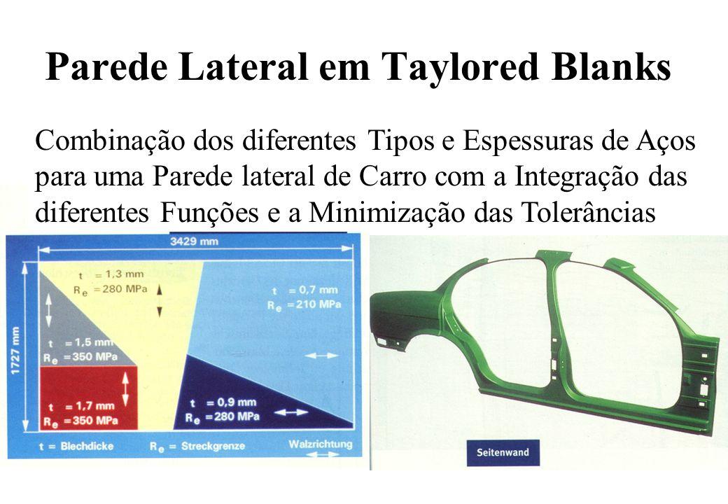 Parede Lateral em Taylored Blanks Combinação dos diferentes Tipos e Espessuras de Aços para uma Parede lateral de Carro com a Integração das diferente