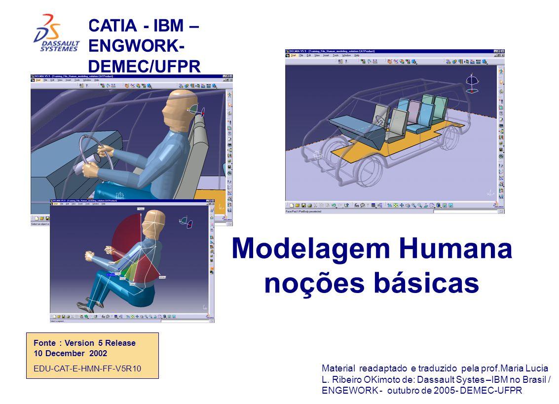 Modelagem Humana noções básicas CATIA - IBM – ENGWORK- DEMEC/UFPR Fonte : Version 5 Release 10 December 2002 EDU-CAT-E-HMN-FF-V5R10 Material readaptad