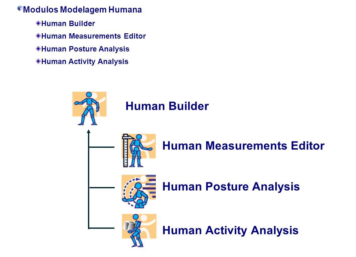 Human Builder Human Activity Analysis Human Posture Analysis Human Measurements Editor Modulos Modelagem Humana Human Builder Human Measurements Edito