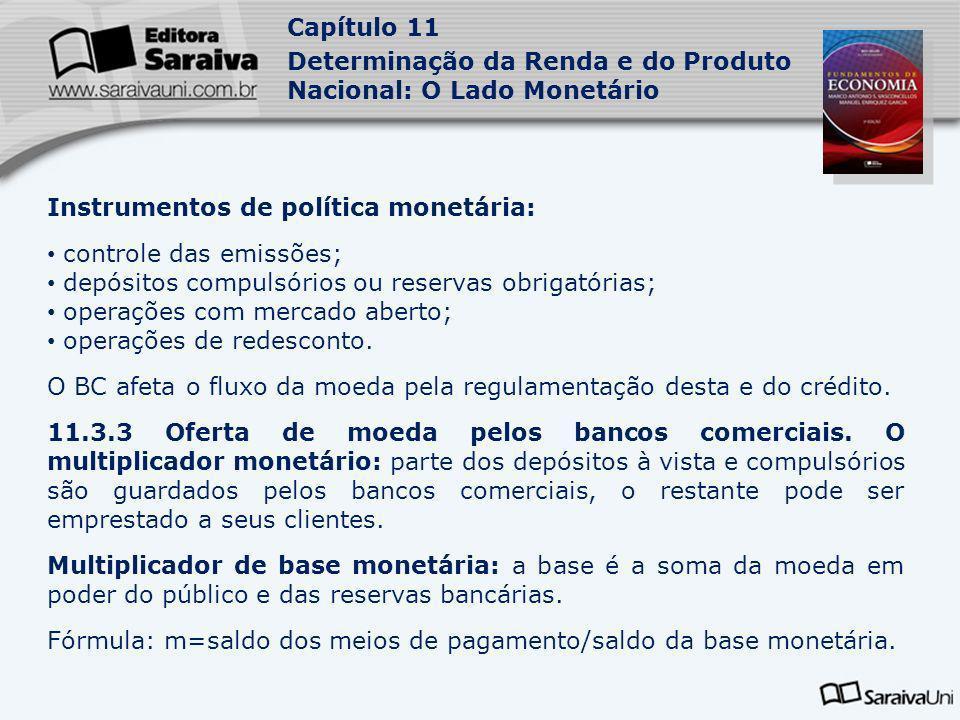 Capítulo 11 Determinação da Renda e do Produto Nacional: O Lado Monetário Instrumentos de política monetária: controle das emissões; depósitos compuls