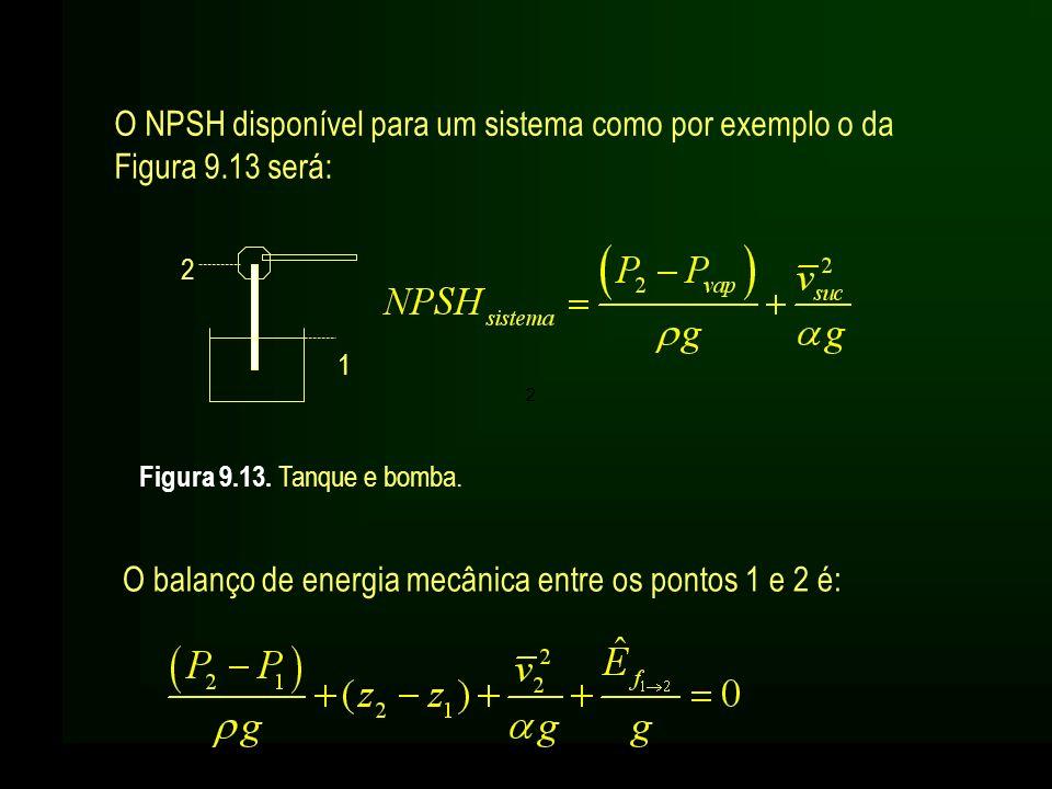 O NPSH disponível para um sistema como por exemplo o da Figura 9.13 será: 22 2 Figura 9.13. Tanque e bomba. O balanço de energia mecânica entre os pon