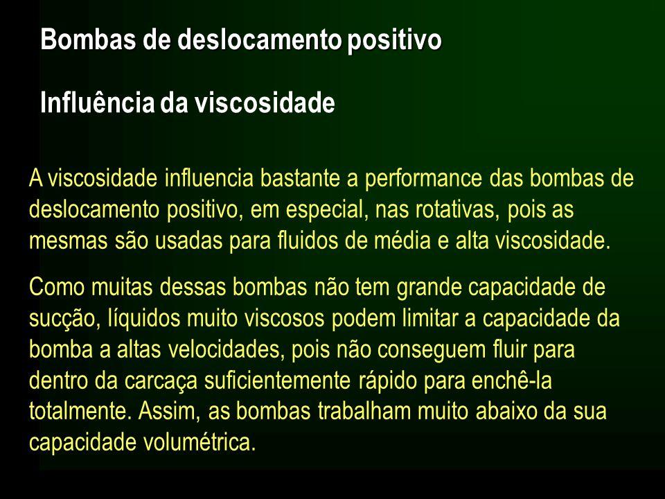 Bombas de deslocamento positivo Influência da viscosidade A viscosidade influencia bastante a performance das bombas de deslocamento positivo, em espe