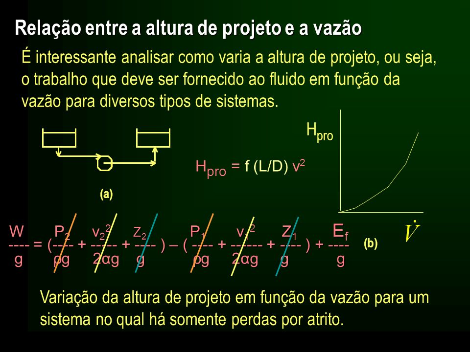 (a) H pro (b) Variação da altura de projeto em função da vazão para um sistema no qual há somente perdas por atrito. Relação entre a altura de projeto