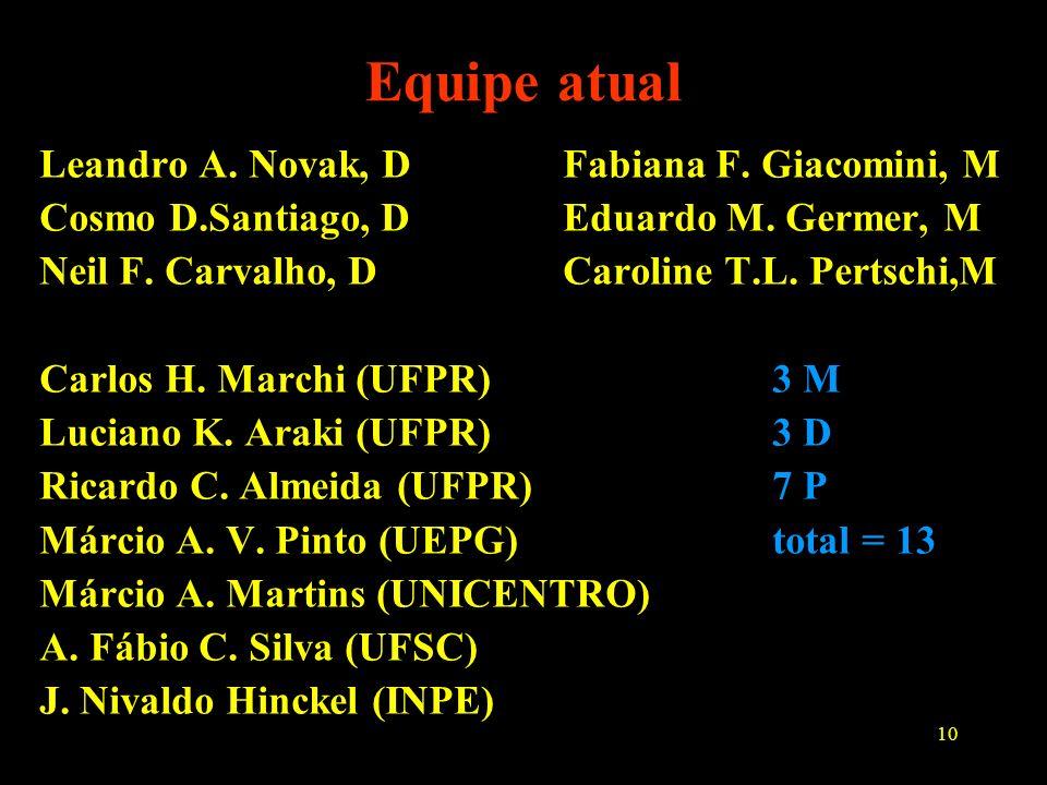 10 Equipe atual Leandro A. Novak, DFabiana F. Giacomini, M Cosmo D.Santiago, DEduardo M. Germer, M Neil F. Carvalho, DCaroline T.L. Pertschi,M Carlos