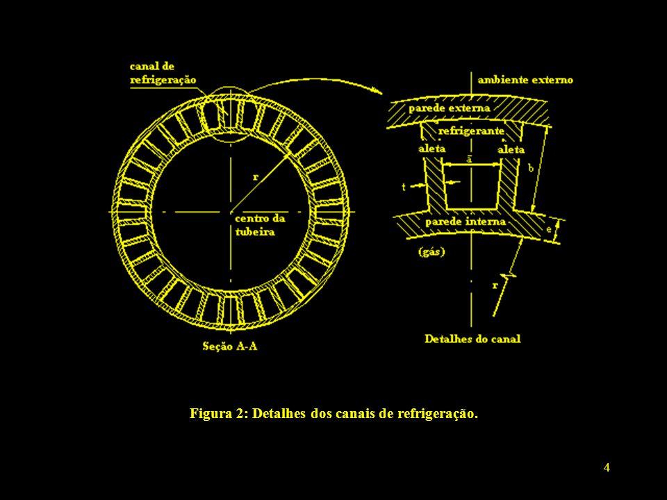 4 Figura 2: Detalhes dos canais de refrigeração.