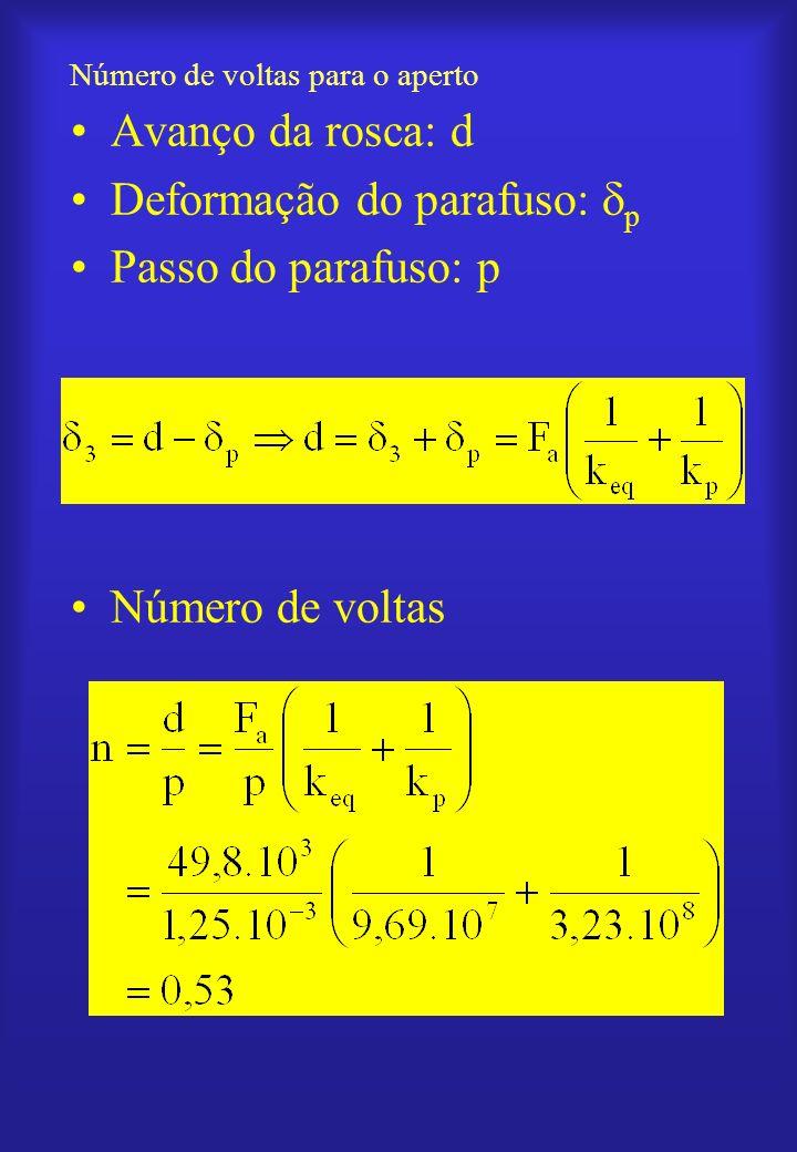 Tensão normal no parafuso sob pressão máxima Deslocamentos sob máxima pressão –Equações –Solução