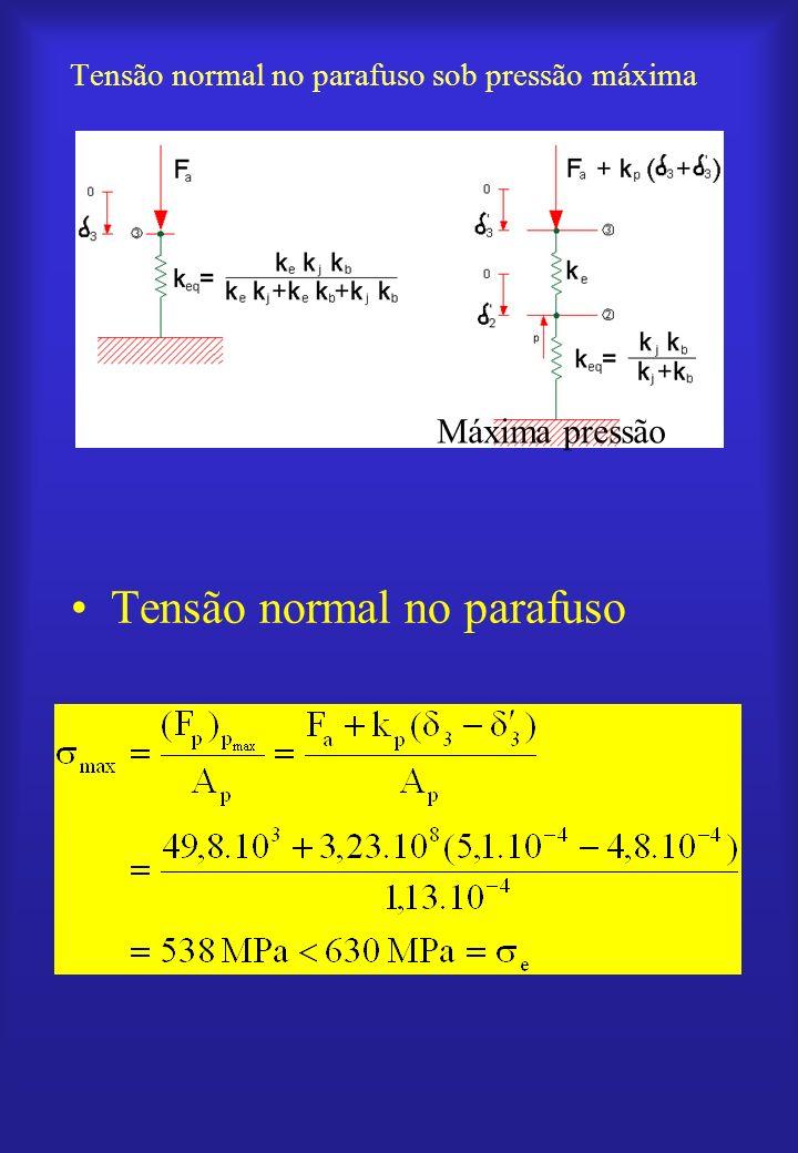 Tensão normal no parafuso sob pressão máxima Tensão normal no parafuso Máxima pressão