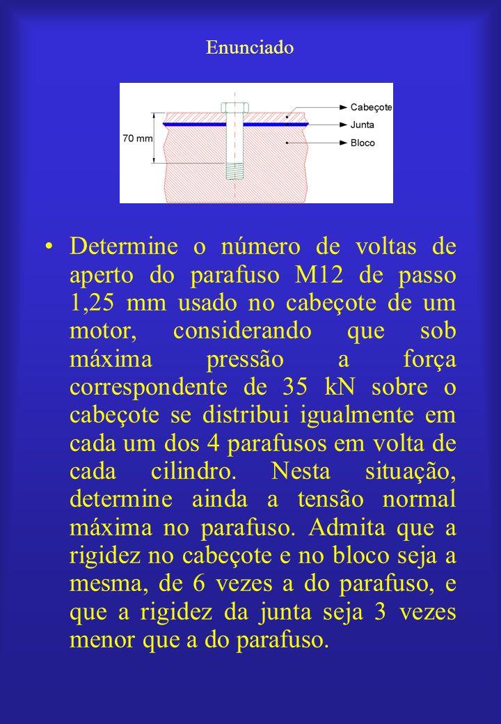 Dados do problema Módulo de elasticidade do aço: 200 GPa; Força de aperto recomendada para o parafuso: 440A p [N] (A p é a área do parafuso em mm 2 ); Tensão de escoamento do parafuso: 630 MPa.