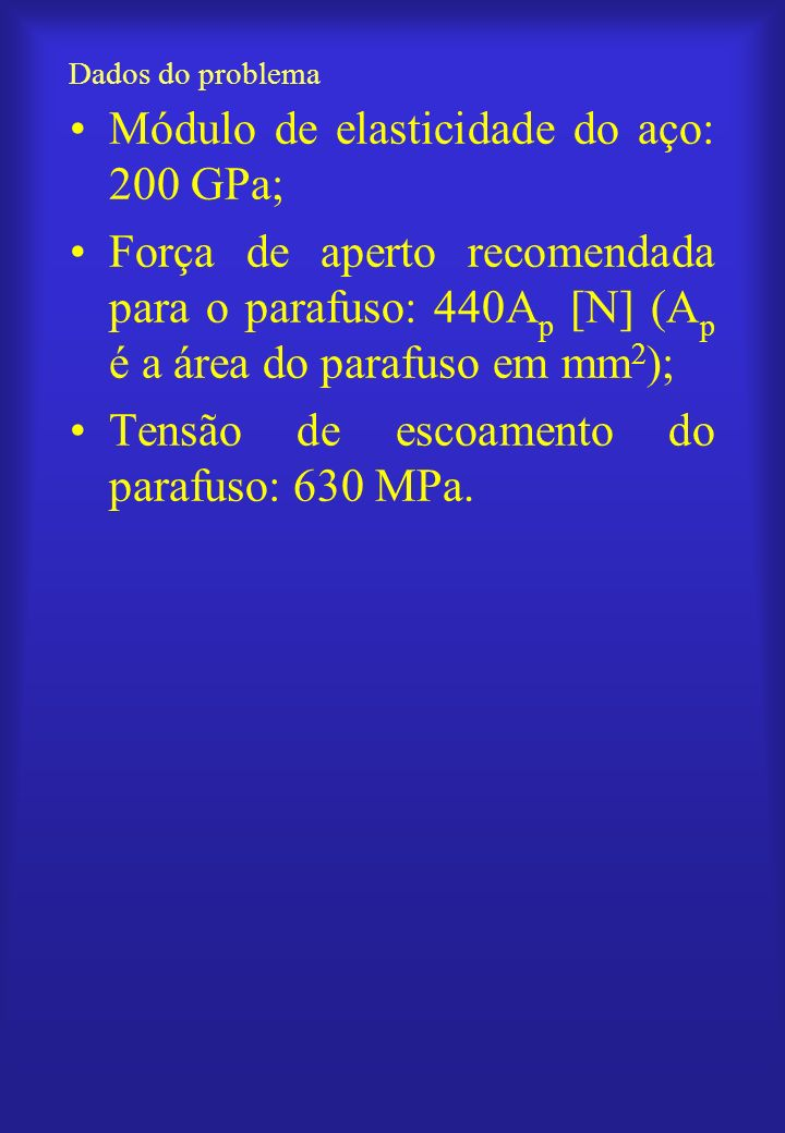 Modelo físico do problema Molas equivalentes Aperto Máxima pressão