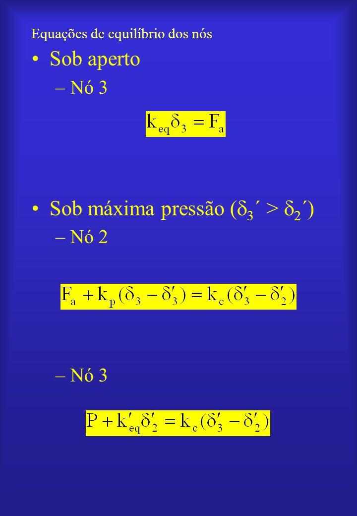 Equações de equilíbrio dos nós