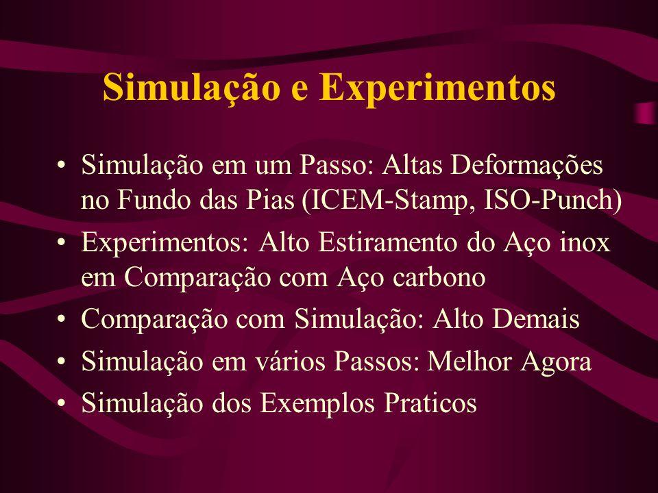 Simulação e Experimentos Simulação em um Passo: Altas Deformações no Fundo das Pias (ICEM-Stamp, ISO-Punch) Experimentos: Alto Estiramento do Aço inox
