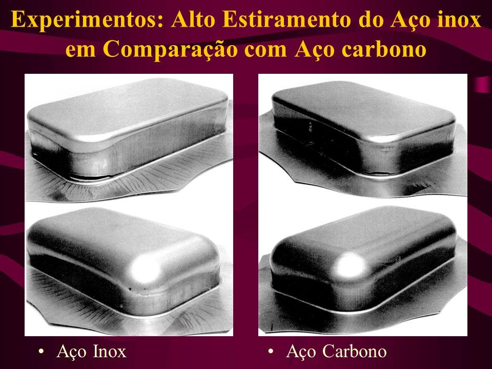 Experimentos: Alto Estiramento do Aço inox em Comparação com Aço carbono Aço InoxAço Carbono