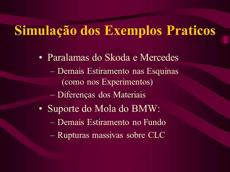 Simulação dos Exemplos Praticos Paralamas do Skoda e Mercedes –Demais Estiramento nas Esquinas (como nos Experimentos) –Diferenças dos Materiais Supor