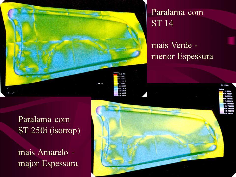 Paralama com ST 14 mais Verde - menor Espessura Paralama com ST 250i (isotrop) mais Amarelo - major Espessura