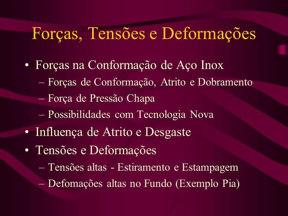 Forças, Tensões e Deformações Forças na Conformação de Aço Inox –Forças de Conformação, Atrito e Dobramento –Força de Pressão Chapa –Possibilidades co