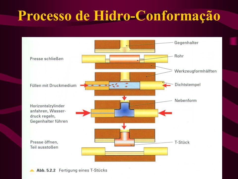 Processo de Hidro-Conformação