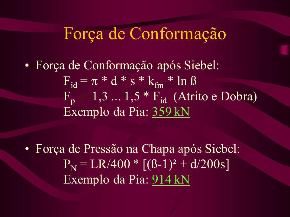 Força de Conformação Força de Conformação após Siebel: F id = * d * s * k fm * ln ß F p = 1,3... 1,5 * F id (Atrito e Dobra) Exemplo da Pia: 359 kN Fo