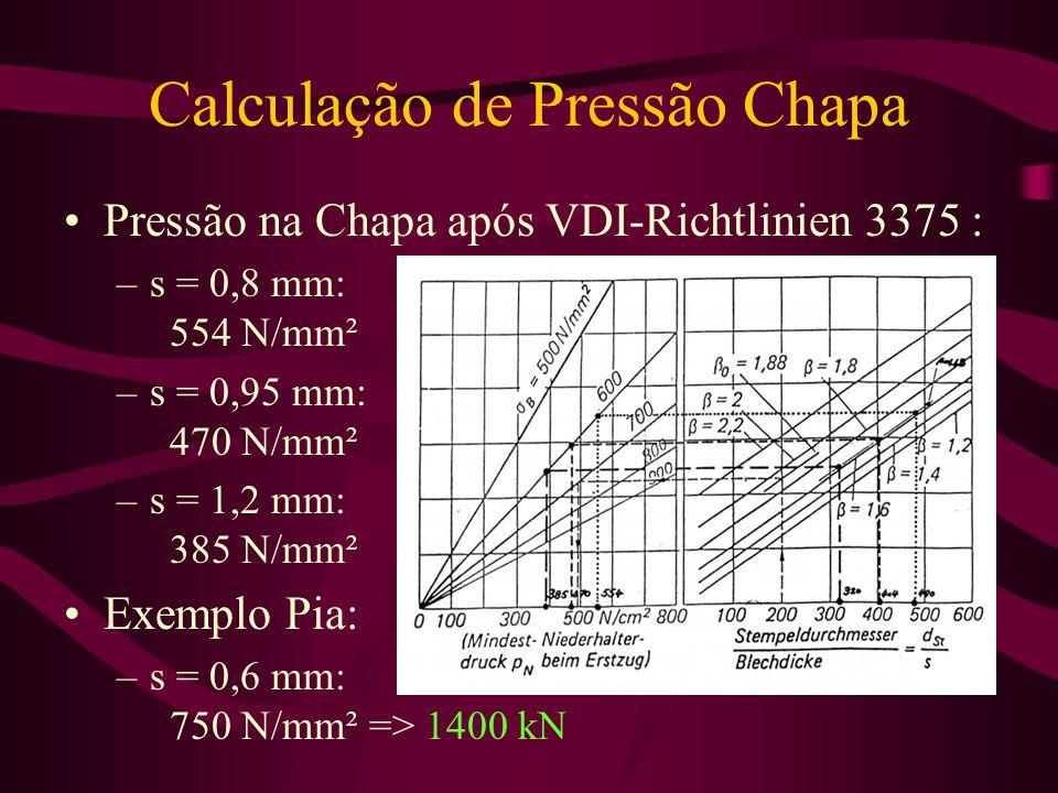 Calculação de Pressão Chapa Pressão na Chapa após VDI-Richtlinien 3375 : –s = 0,8 mm: 554 N/mm² –s = 0,95 mm: 470 N/mm² –s = 1,2 mm: 385 N/mm² Exemplo