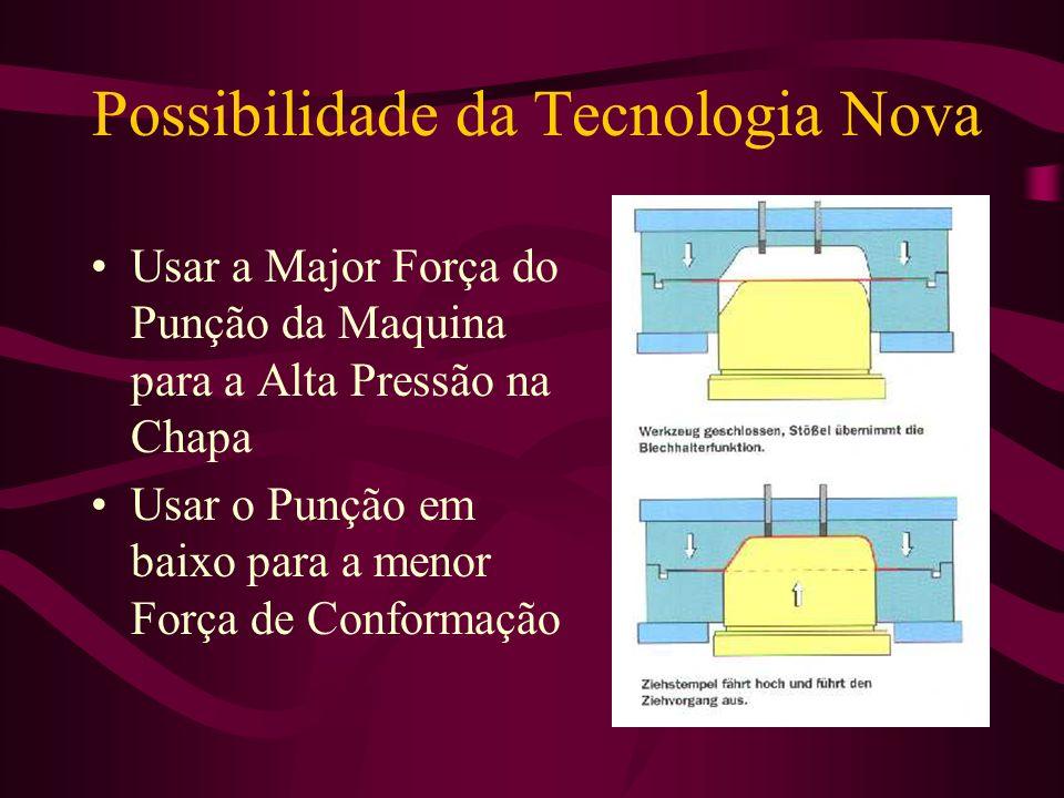Possibilidade da Tecnologia Nova Usar a Major Força do Punção da Maquina para a Alta Pressão na Chapa Usar o Punção em baixo para a menor Força de Con