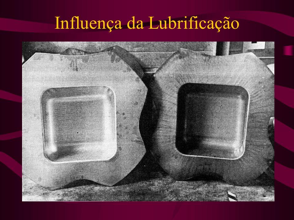 Influença da Lubrificação