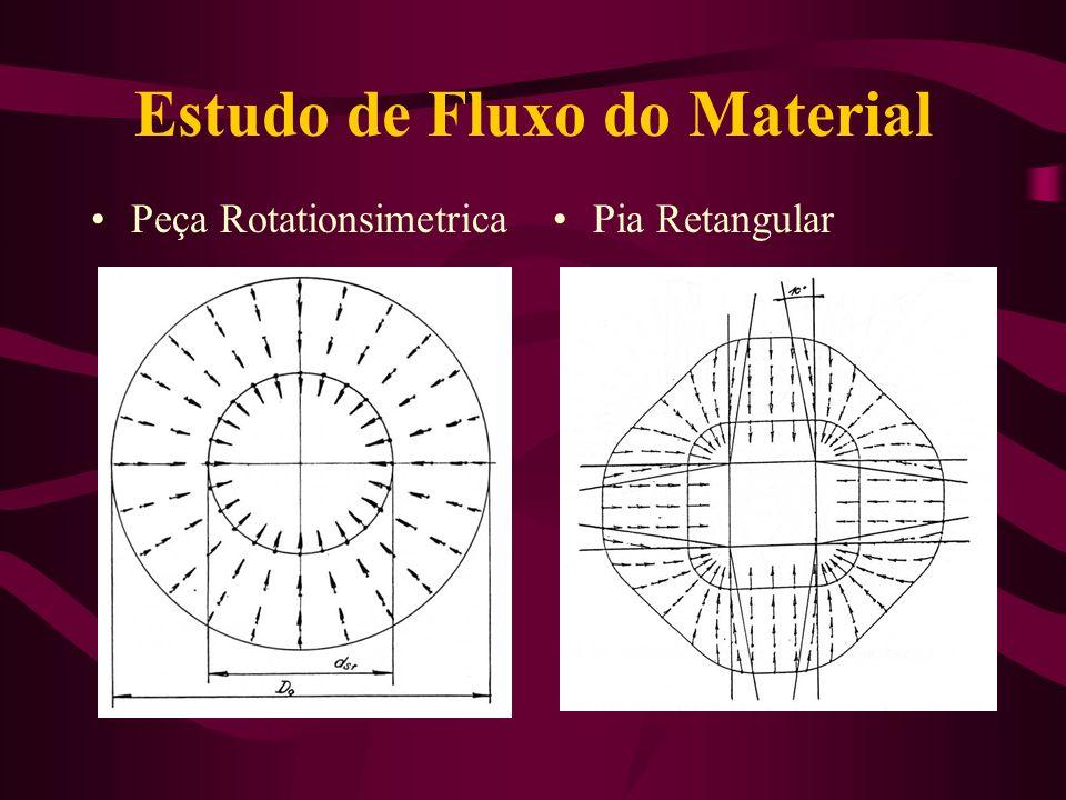 Estudo de Fluxo do Material Peça RotationsimetricaPia Retangular